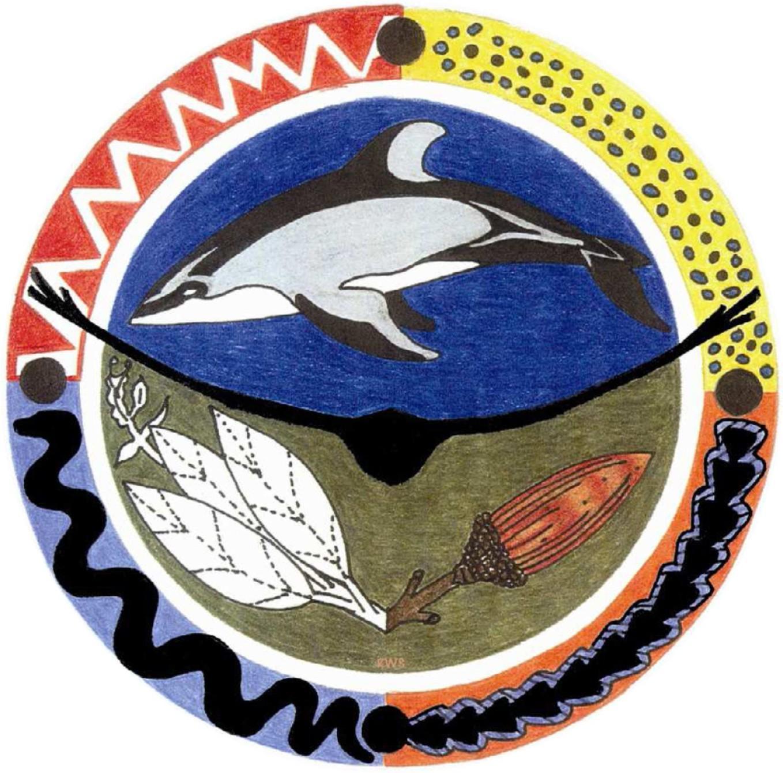 Coastline Concerns Northern Chumash Tribal Council